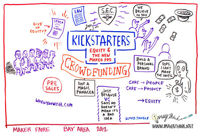 """Maker Faire 2012 San Francisco: """"Kickstarters: Equity and the New Maker Pro"""""""