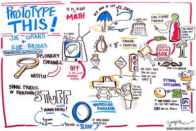 "Maker Faire 2012 San Francisco: Joe Grand and Zoz Brooks: ""Prototype This!"""