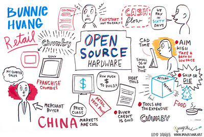 "Maker Faire 2012 San Francisco: Bunnie Huang, ""Open Source Hardware"""