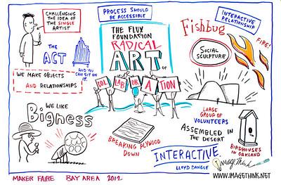 "Maker Faire 2012 San Francisco: ""The Flux Foundation  Radical Art of Collaboration"""