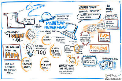 "Maker Faire 2012 San Francisco: Samantha Cook, Sho Sho Smith, ""Mothership Hackermoms"""