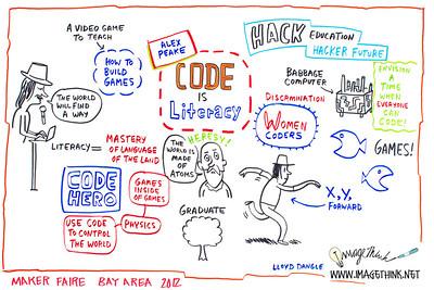 "Maker Faire 2012 San Francisco: Alex Peake, ""Code is Literacy"""